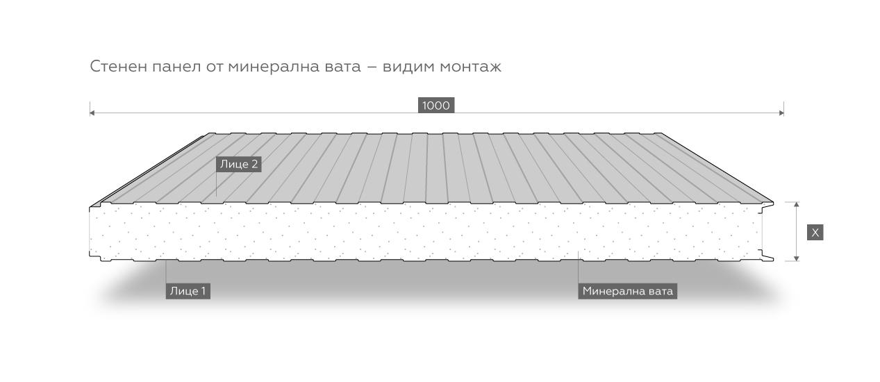 Stenen-Mineralna-01-Vidim-montaj