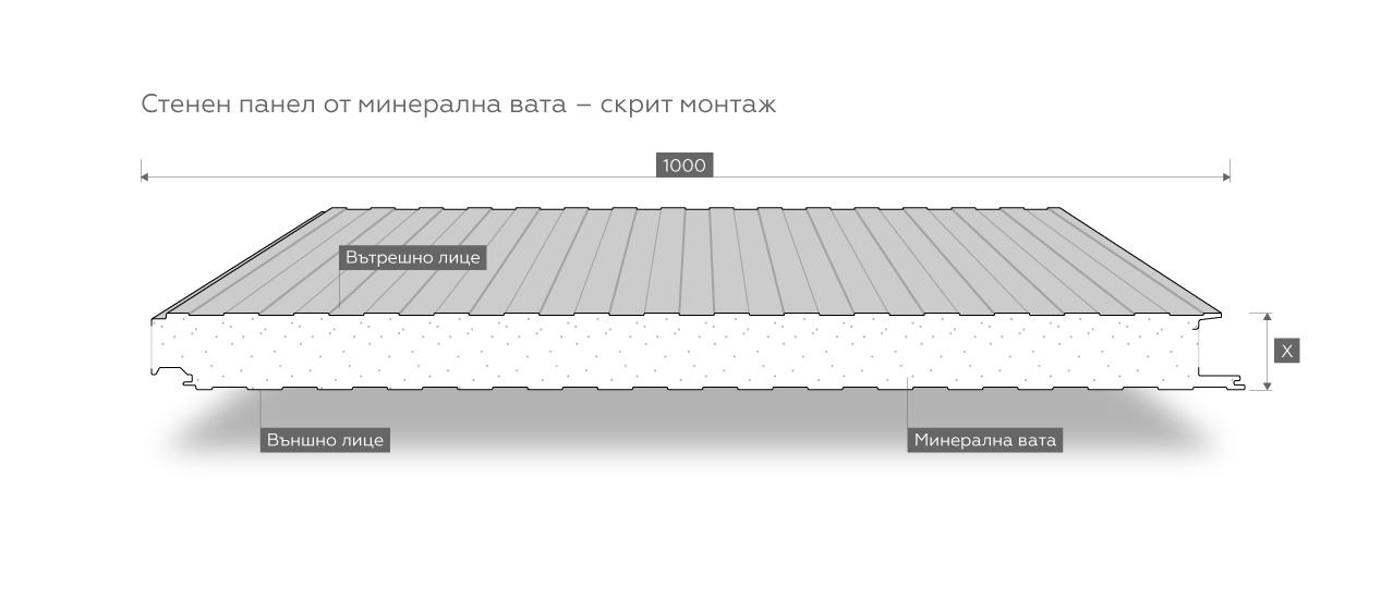 Stenen-Mineralna-02-Skrit-montaj