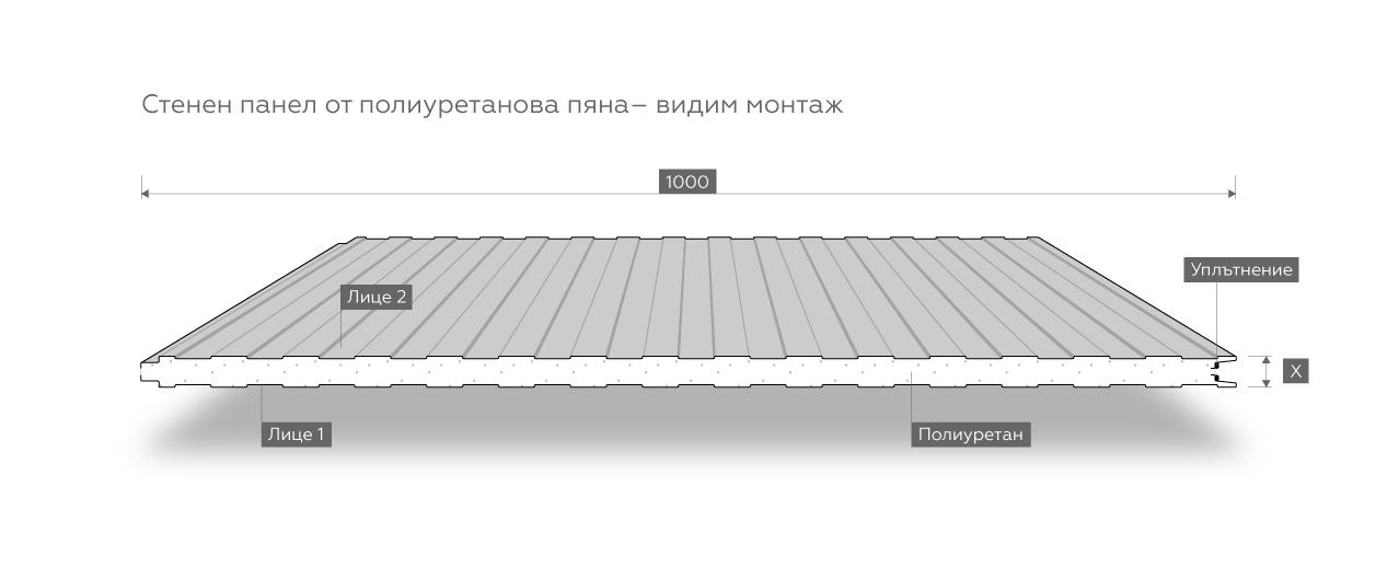 Stenen-Poliuretenova-01-Vidim-montaj