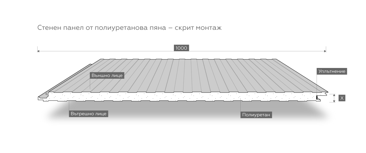 Stenen-Poliuretenova-02-Skrit-montaj